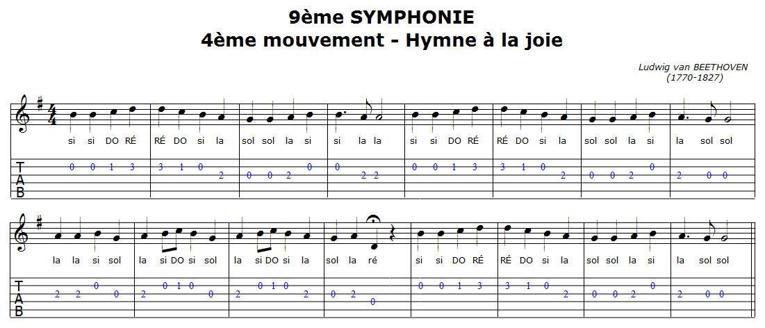 partition guitare hymne a la joie